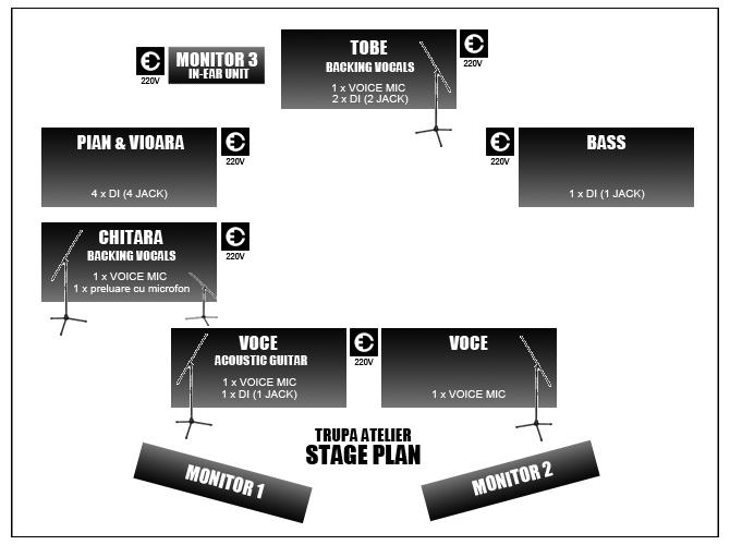 trupa-atelier-stage-plan-2014